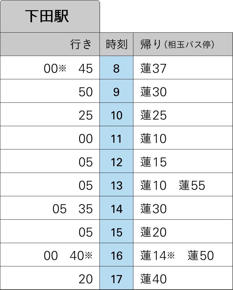時刻表下田駅
